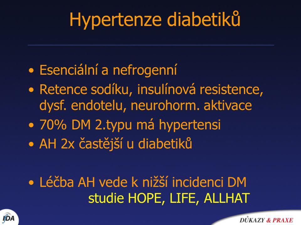 Hypertenze diabetiků Esenciální a nefrogenní