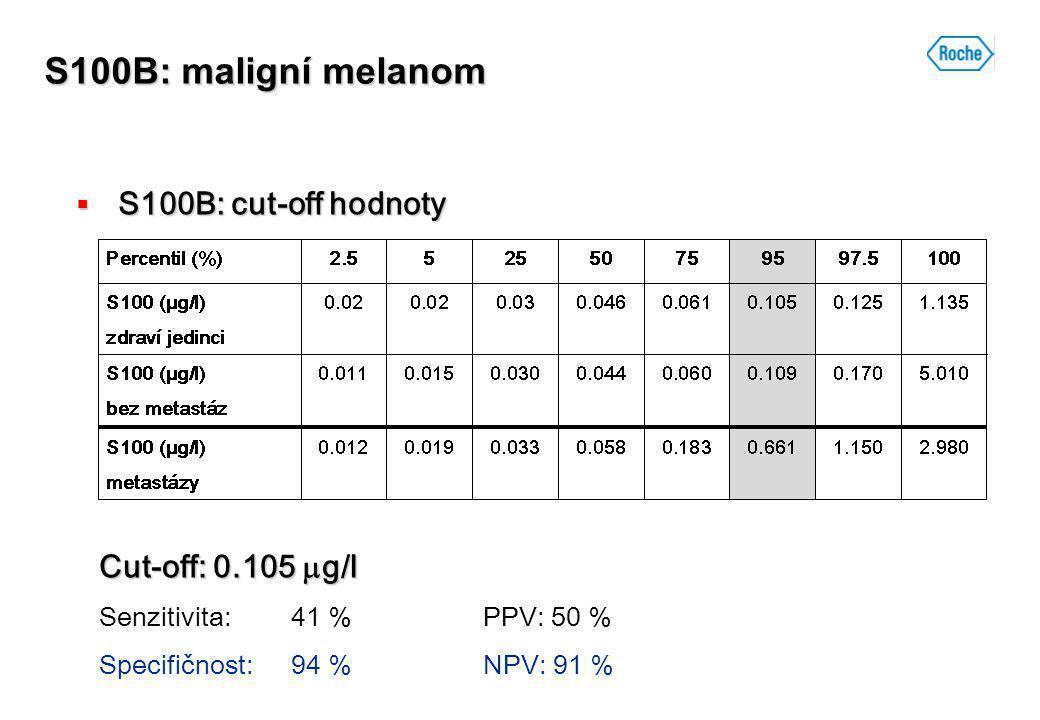 S100B: maligní melanom Cut-off: 0.105 g/l  S100B: cut-off hodnoty
