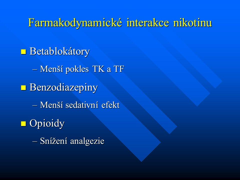 Farmakodynamické interakce nikotinu