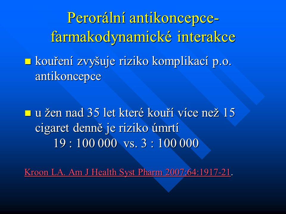 Perorální antikoncepce- farmakodynamické interakce