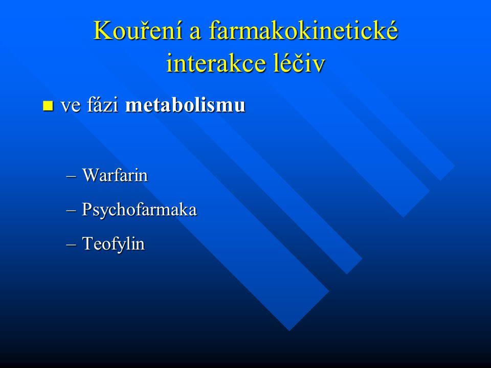 Kouření a farmakokinetické interakce léčiv