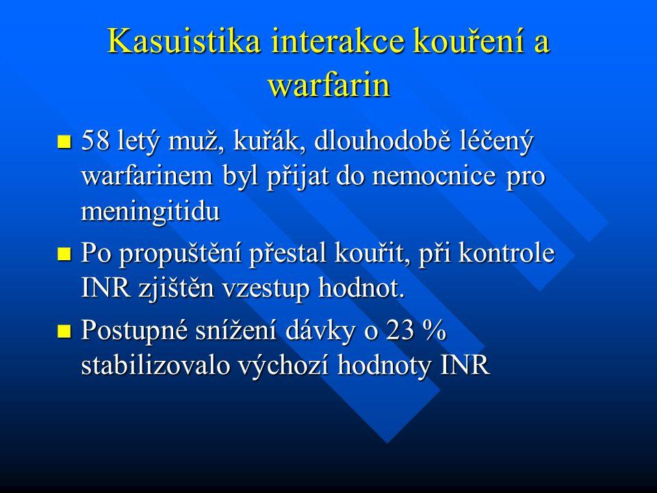 Kasuistika interakce kouření a warfarin