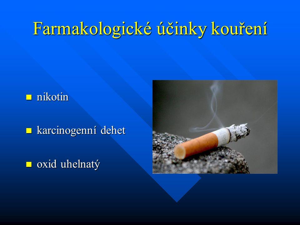 Farmakologické účinky kouření