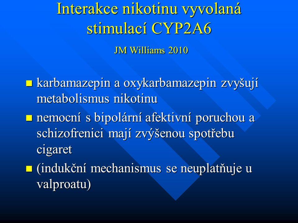 Interakce nikotinu vyvolaná stimulací CYP2A6 JM Williams 2010