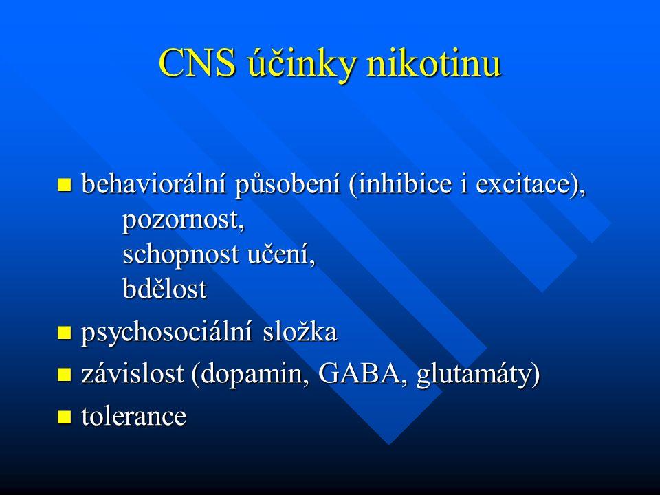 CNS účinky nikotinu behaviorální působení (inhibice i excitace), pozornost, schopnost učení, bdělost.
