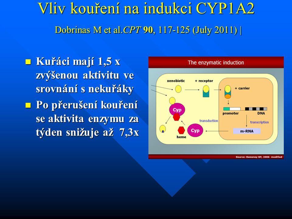 Vliv kouření na indukci CYP1A2 Dobrinas M et al