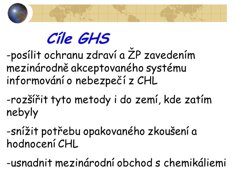Cíle GHS posílit ochranu zdraví a ŽP zavedením mezinárodně akceptovaného systému informování o nebezpečí z CHL.