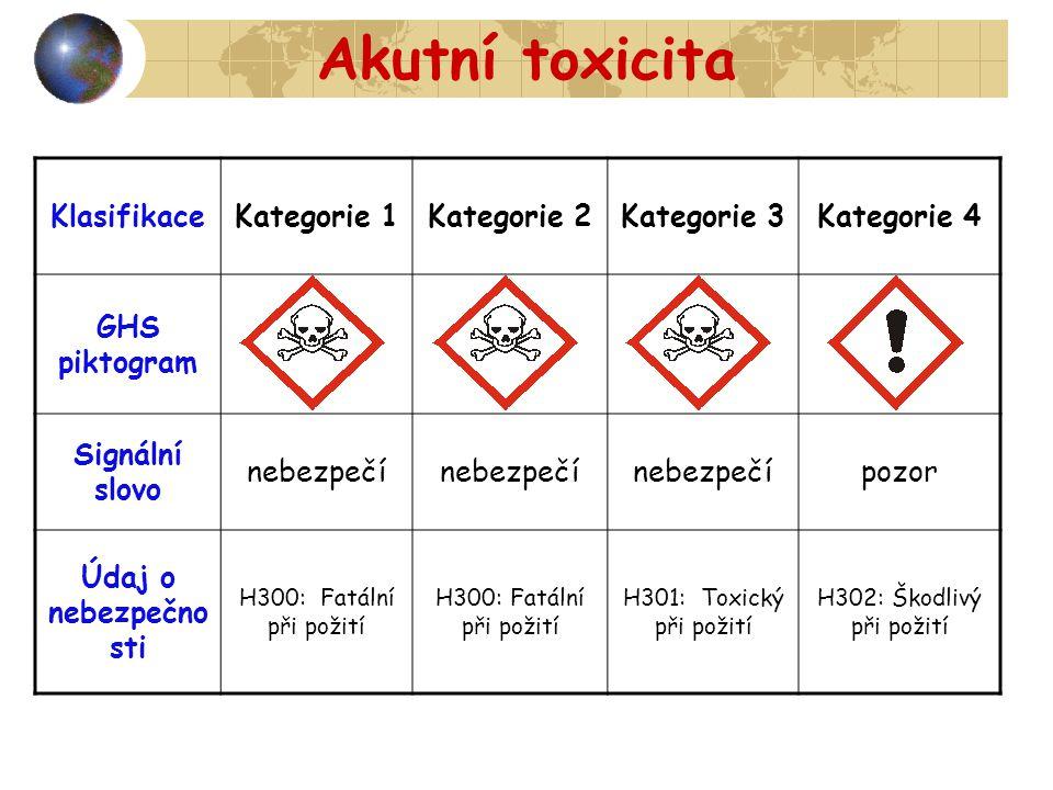 Akutní toxicita Klasifikace Kategorie 1 Kategorie 2 Kategorie 3