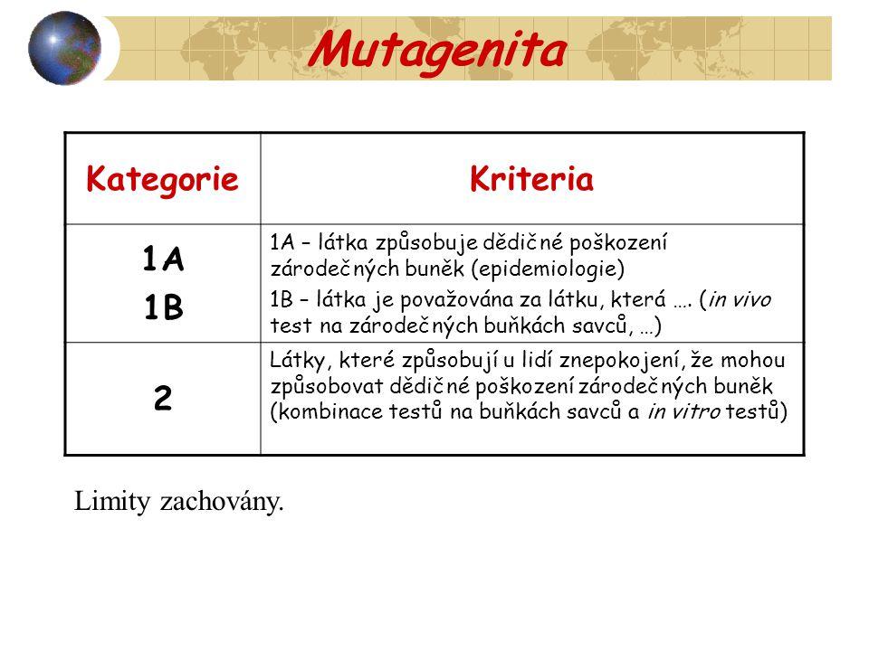 Mutagenita Kategorie Kriteria 1A 1B 2 Limity zachovány.
