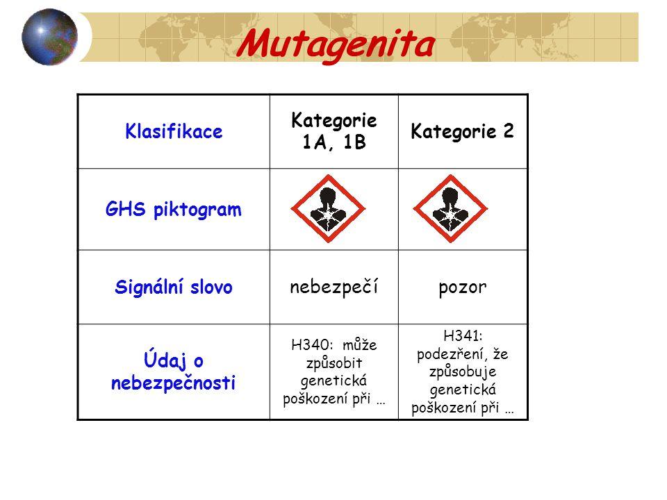 Mutagenita Klasifikace Kategorie 1A, 1B Kategorie 2 GHS piktogram