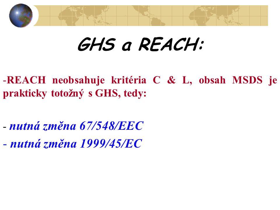 GHS a REACH: nutná změna 1999/45/EC