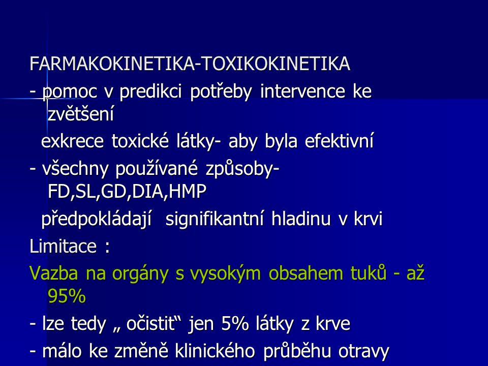 FARMAKOKINETIKA-TOXIKOKINETIKA