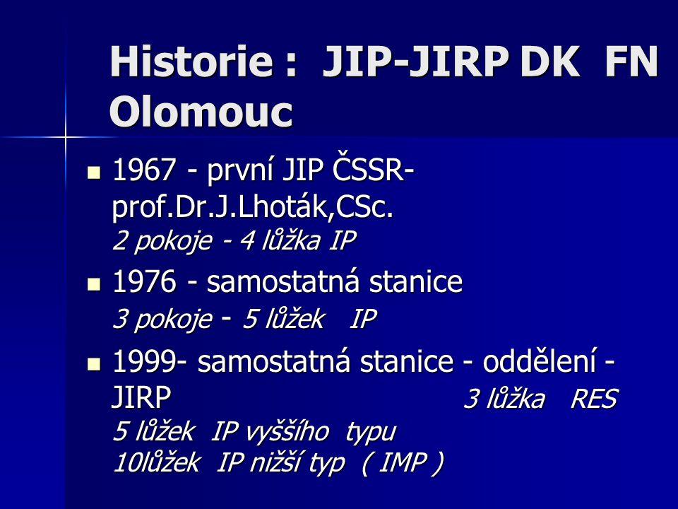 Historie : JIP-JIRP DK FN Olomouc