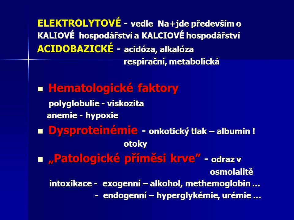 Hematologické faktory