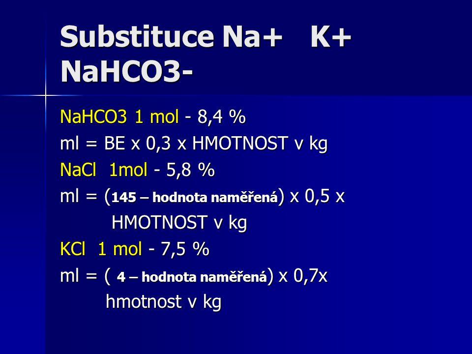 Substituce Na+ K+ NaHCO3-