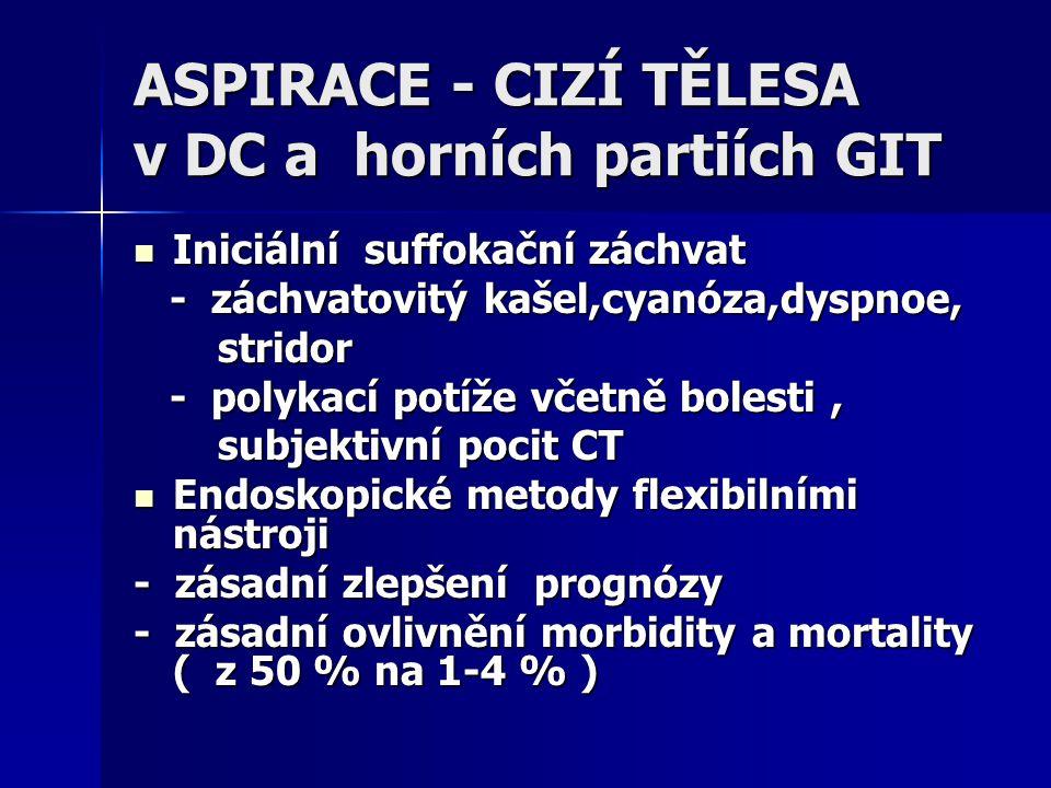 ASPIRACE - CIZÍ TĚLESA v DC a horních partiích GIT