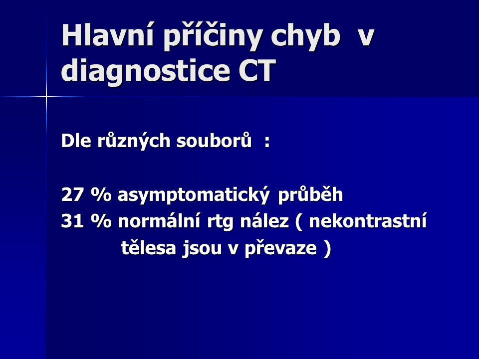 Hlavní příčiny chyb v diagnostice CT