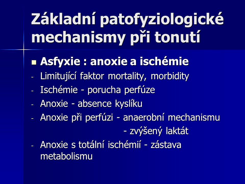 Základní patofyziologické mechanismy při tonutí