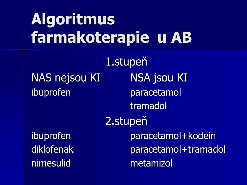 Algoritmus farmakoterapie u AB