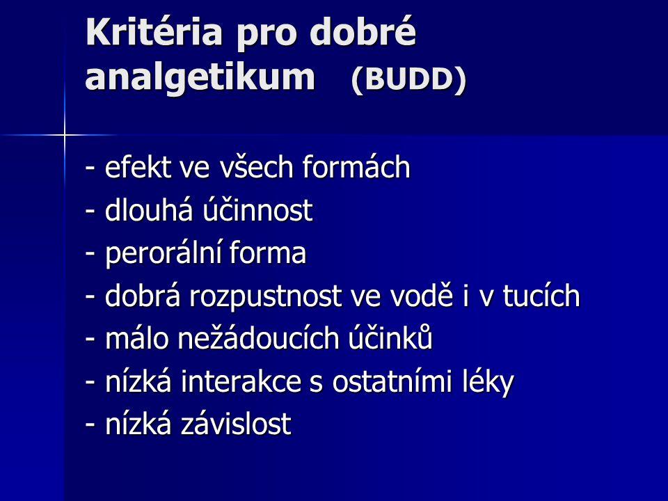 Kritéria pro dobré analgetikum (BUDD)