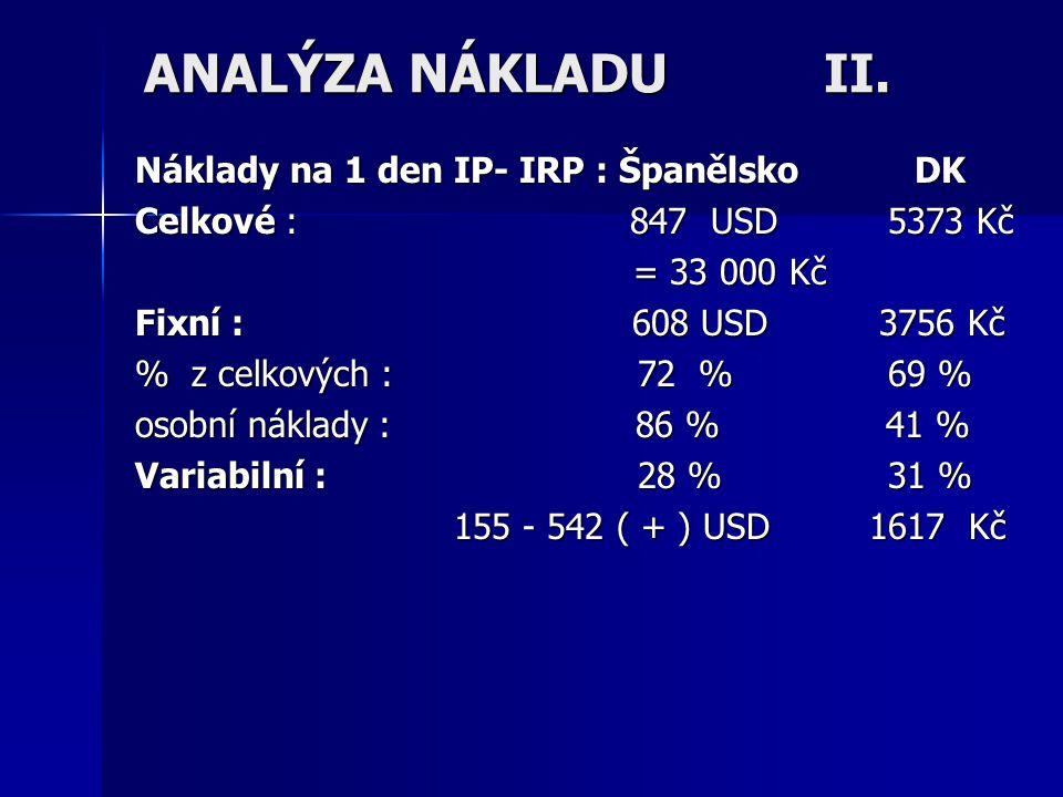 ANALÝZA NÁKLADU II. Náklady na 1 den IP- IRP : Španělsko DK