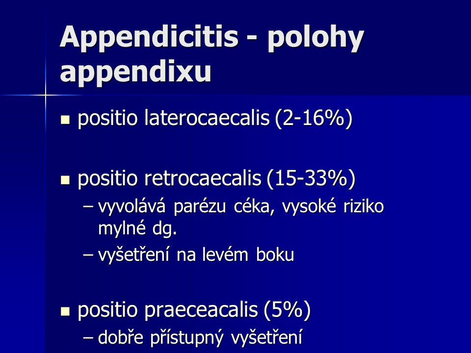 Appendicitis - polohy appendixu