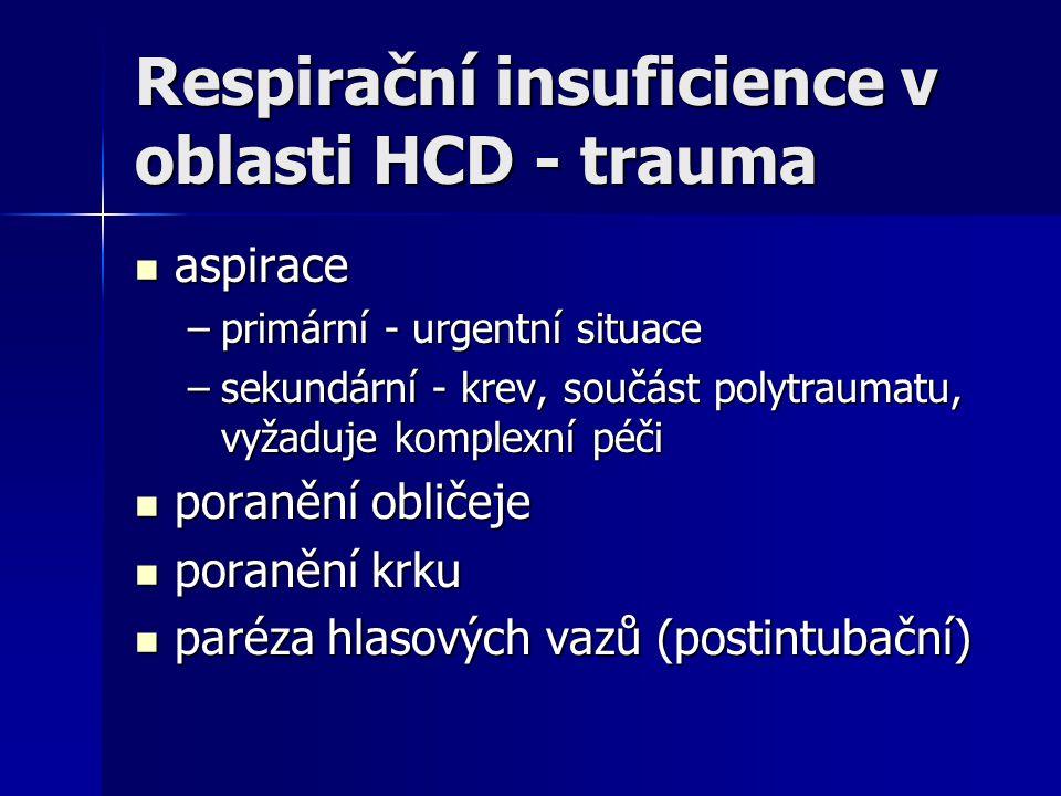 Respirační insuficience v oblasti HCD - trauma