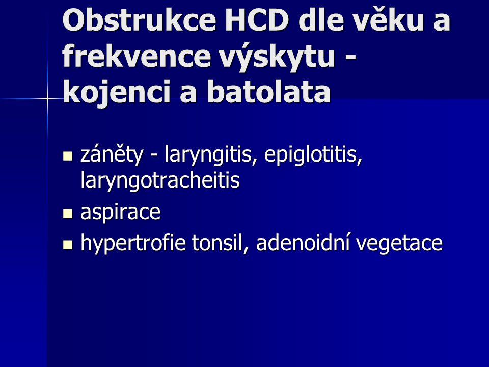 Obstrukce HCD dle věku a frekvence výskytu - kojenci a batolata