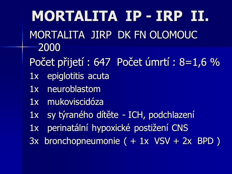 MORTALITA IP - IRP II. MORTALITA JIRP DK FN OLOMOUC 2000