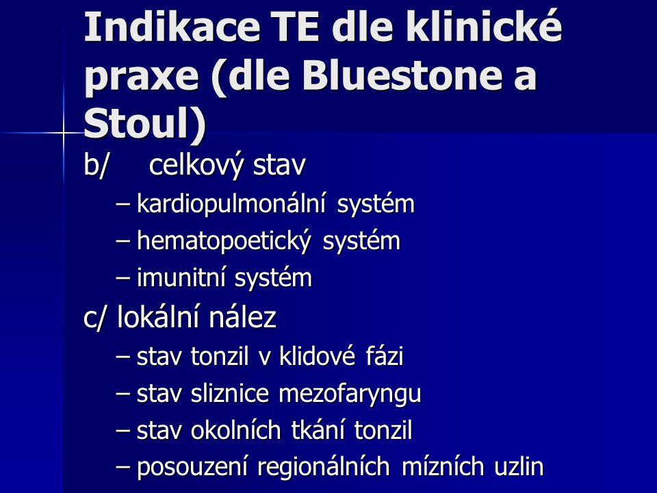 Indikace TE dle klinické praxe (dle Bluestone a Stoul)