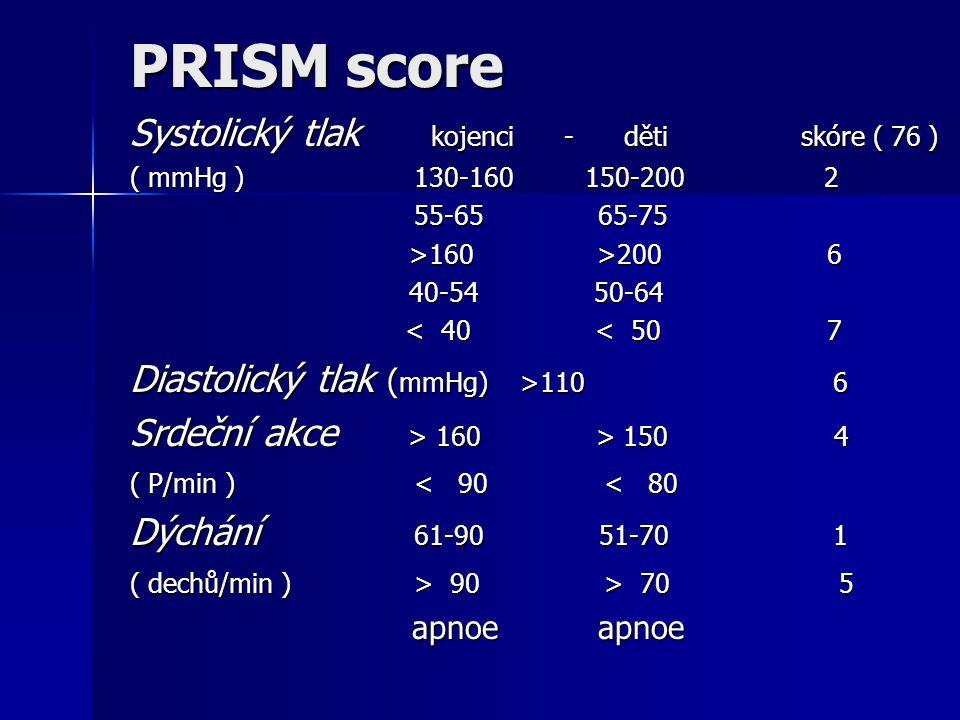 PRISM score Systolický tlak kojenci - děti skóre ( 76 )