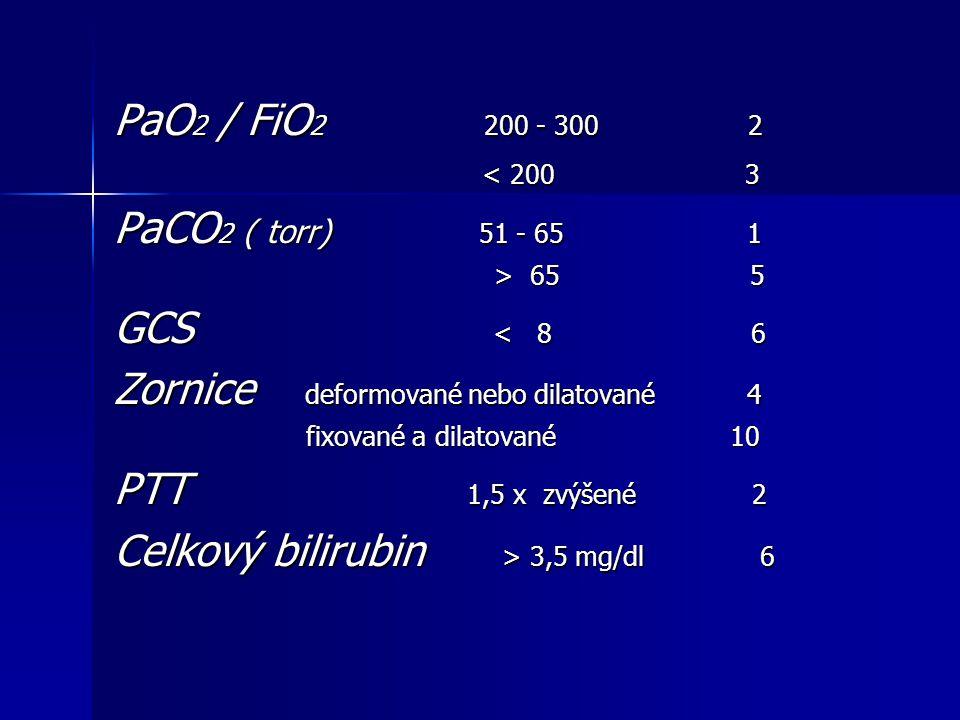 Zornice deformované nebo dilatované 4 PTT 1,5 x zvýšené 2