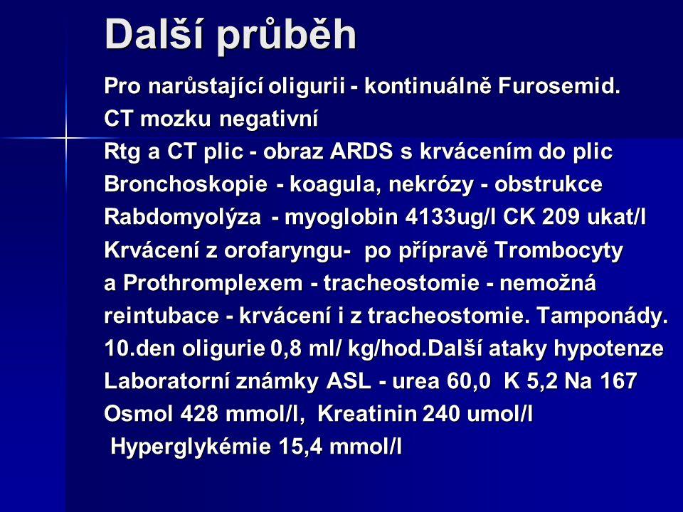 Další průběh Pro narůstající oligurii - kontinuálně Furosemid.