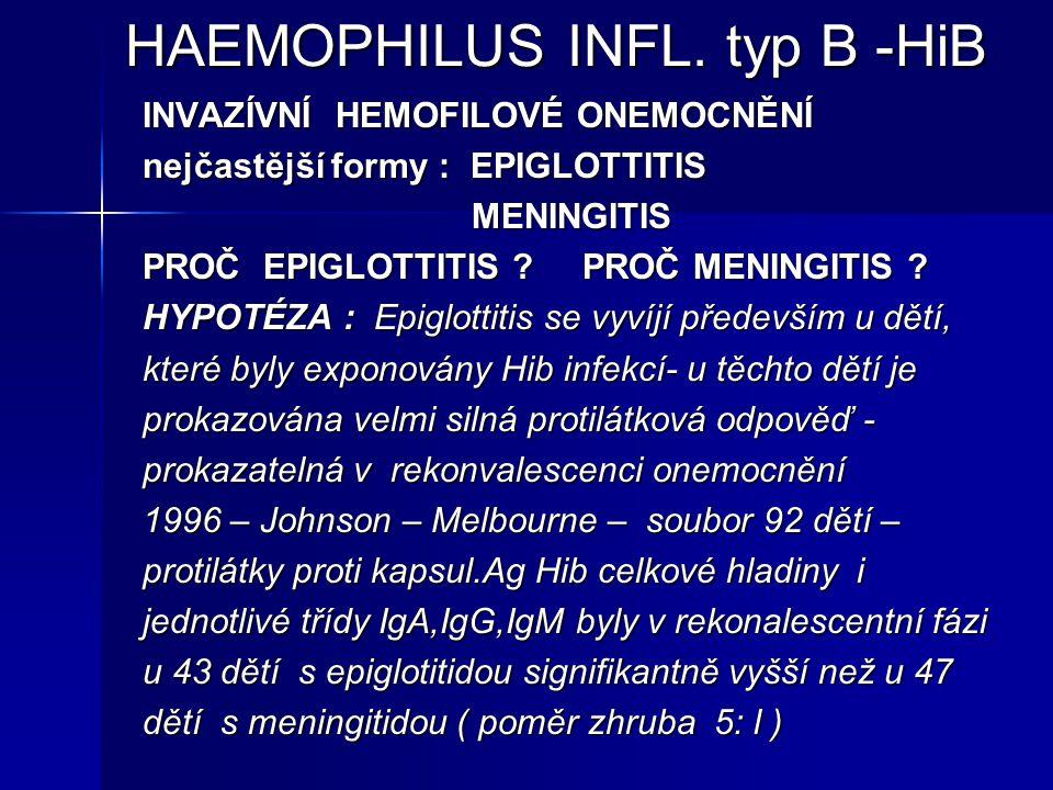 HAEMOPHILUS INFL. typ B -HiB