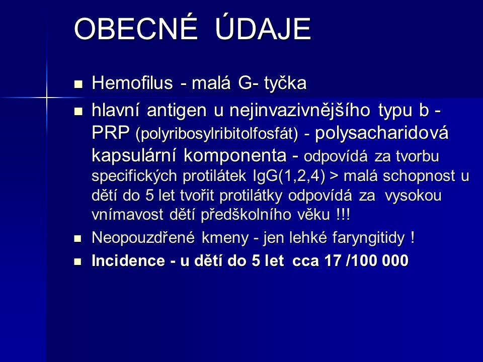 OBECNÉ ÚDAJE Hemofilus - malá G- tyčka