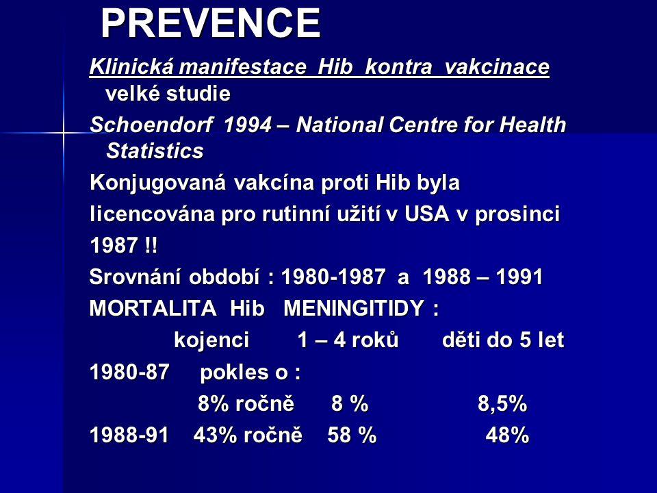 PREVENCE Klinická manifestace Hib kontra vakcinace velké studie
