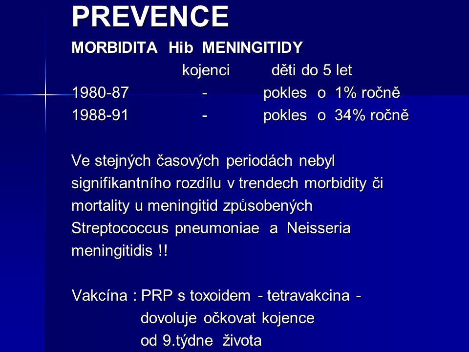 PREVENCE MORBIDITA Hib MENINGITIDY kojenci děti do 5 let
