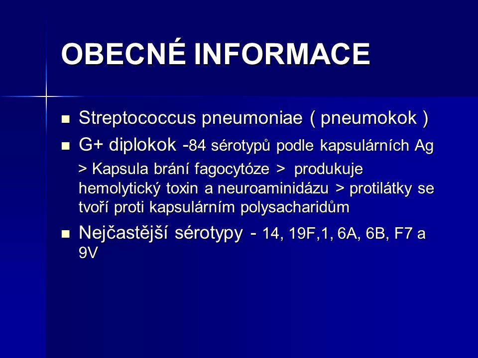 OBECNÉ INFORMACE Streptococcus pneumoniae ( pneumokok )