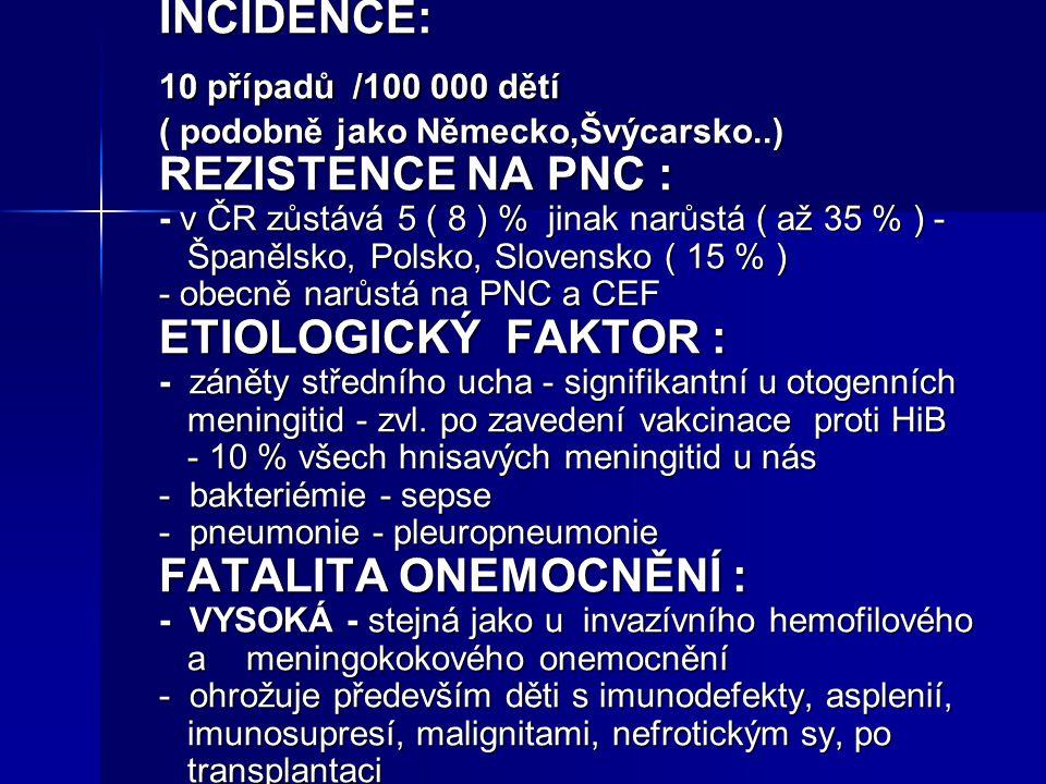 INCIDENCE: 10 případů /100 000 dětí ( podobně jako Německo,Švýcarsko
