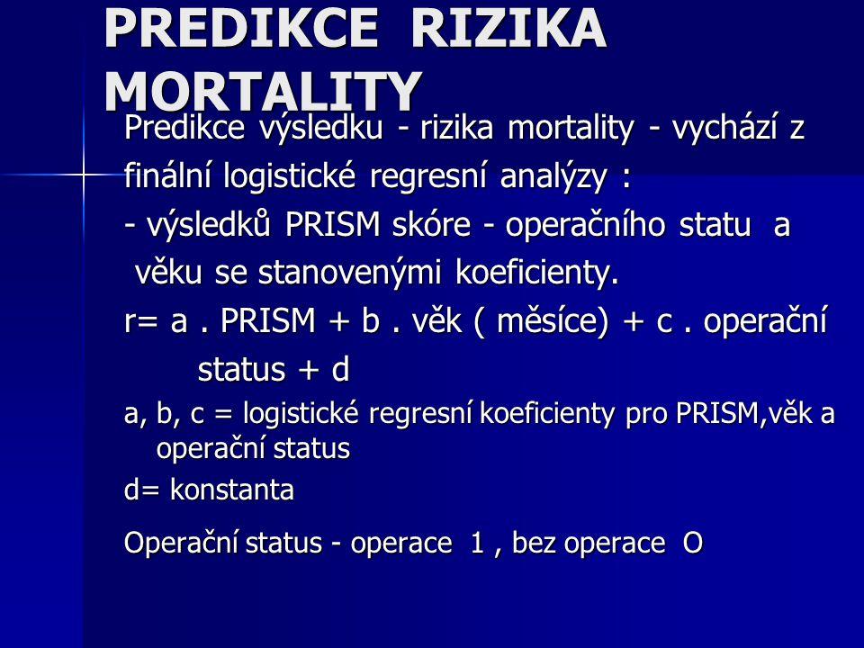 PREDIKCE RIZIKA MORTALITY
