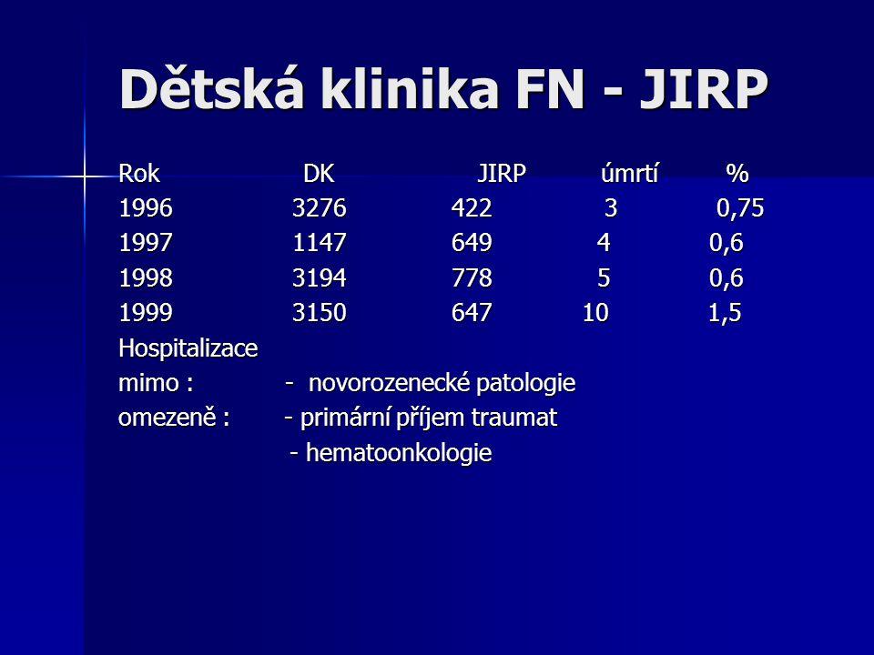 Dětská klinika FN - JIRP