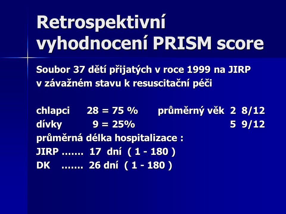 Retrospektivní vyhodnocení PRISM score