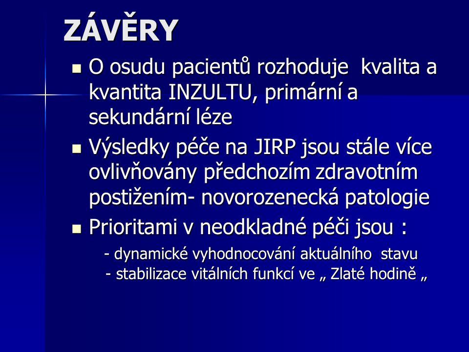 ZÁVĚRY O osudu pacientů rozhoduje kvalita a kvantita INZULTU, primární a sekundární léze.
