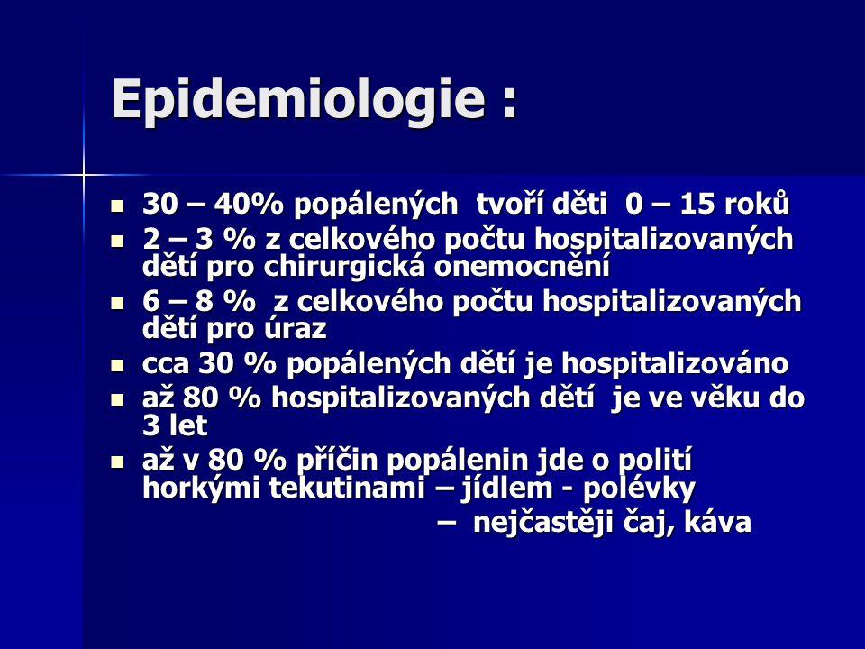 Epidemiologie : 30 – 40% popálených tvoří děti 0 – 15 roků