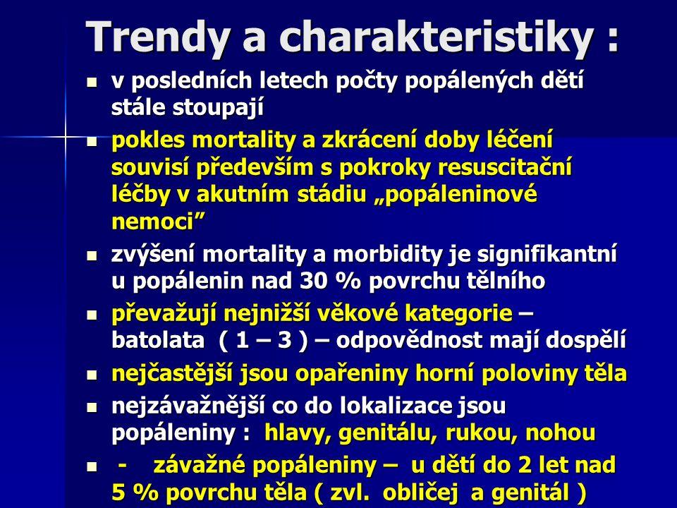 Trendy a charakteristiky :