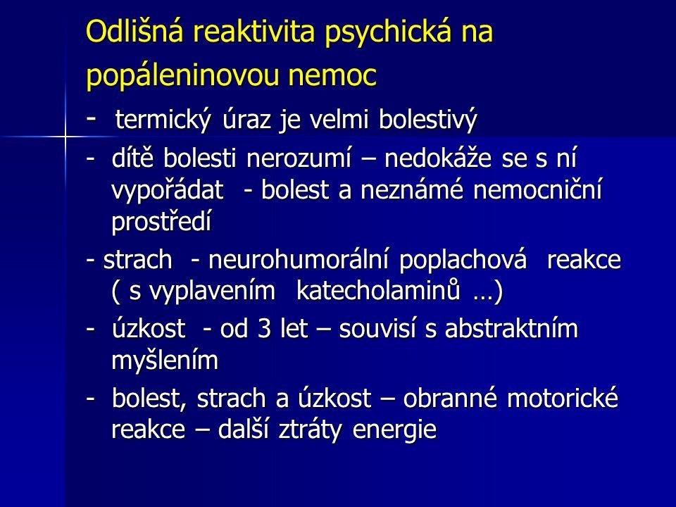Odlišná reaktivita psychická na popáleninovou nemoc