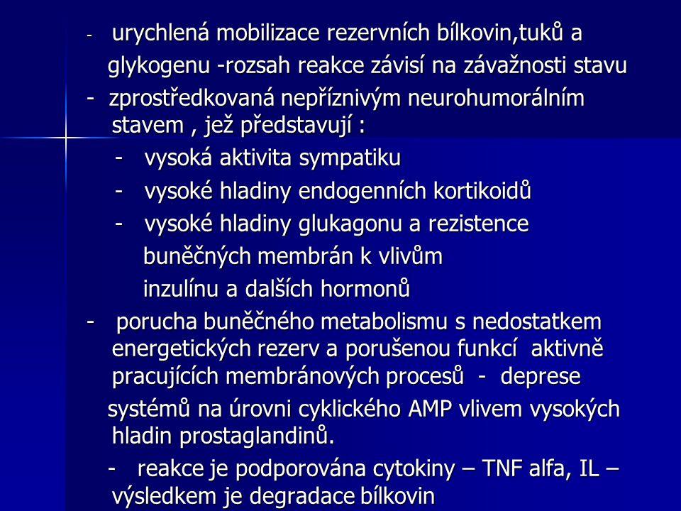 urychlená mobilizace rezervních bílkovin,tuků a