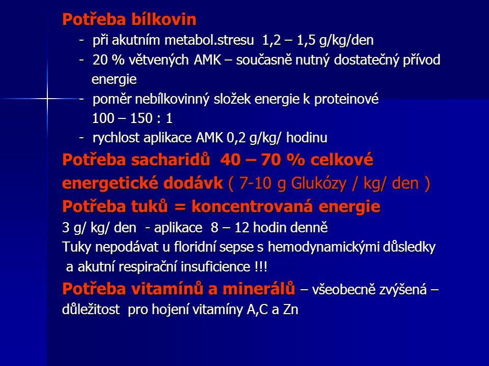 Potřeba sacharidů 40 – 70 % celkové