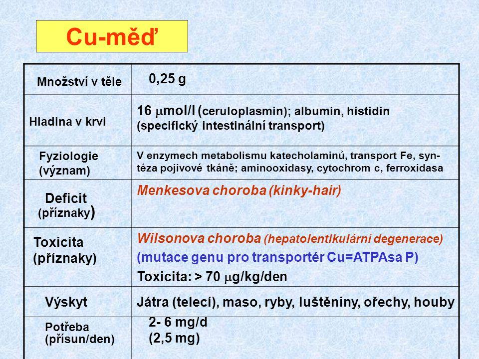 Cu-měď (příznaky) Menkesova choroba (kinky-hair)