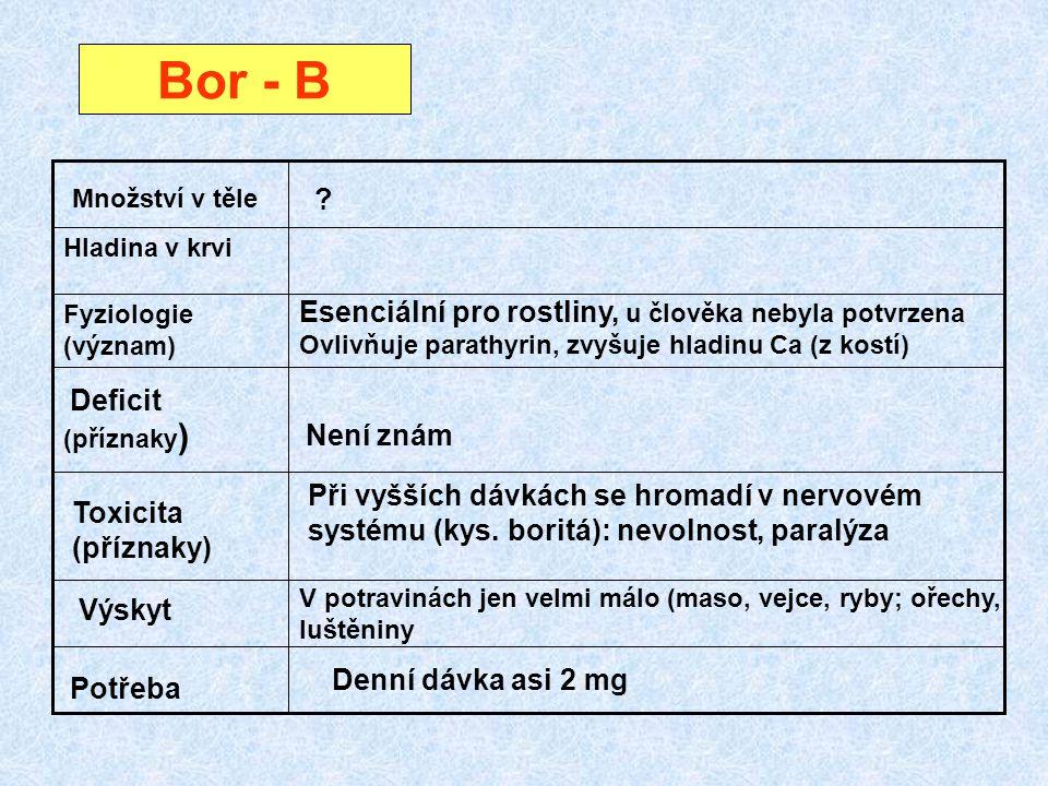 Bor - B (příznaky) Fyziologie (význam) Hladina v krvi. Množství v těle.
